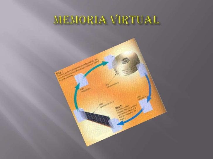 Memoria virtual<br />