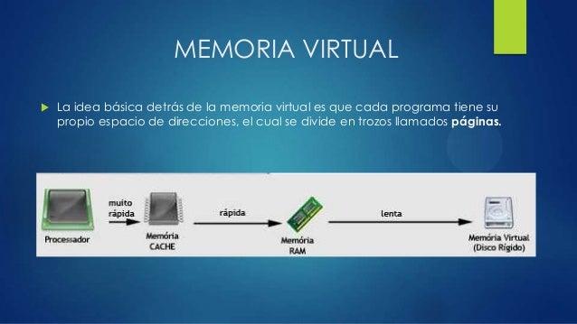 Memoria virtual Slide 2