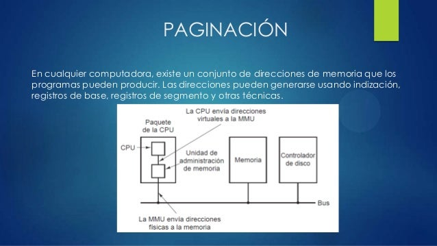 Memoria virtual Slide 3