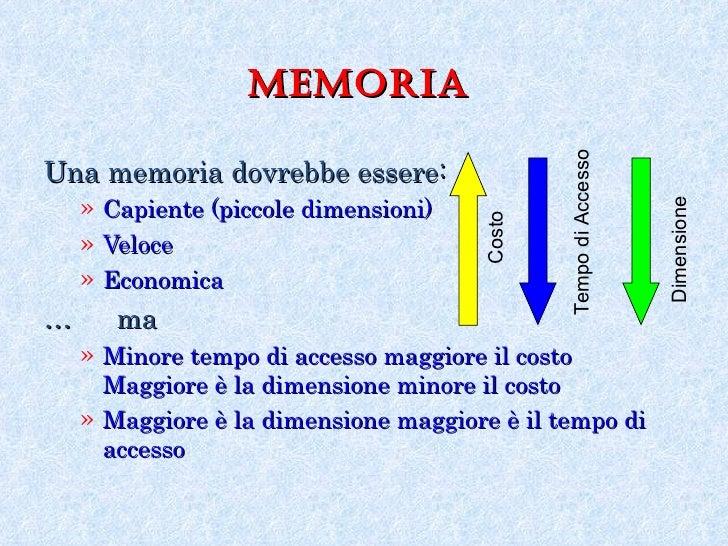 Memoria <ul><li>Una memoria dovrebbe essere: </li></ul><ul><ul><li>Capiente (piccole dimensioni) </li></ul></ul><ul><ul><l...