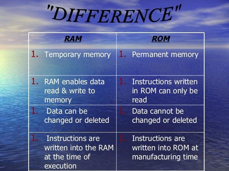 Memory(RAM ROM FLASH MEMORY)