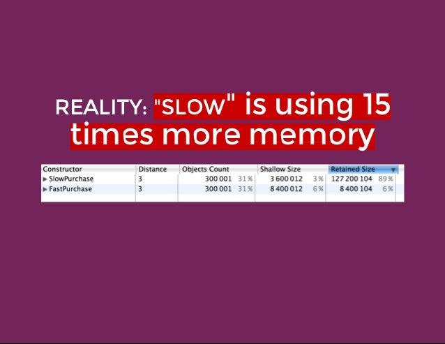"REALITY:""SLOW""isusing15 timesmorememory"