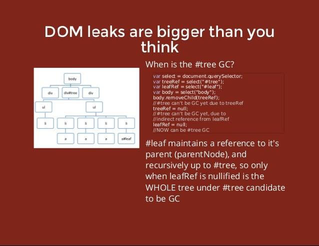 DOMleaksarebiggerthanyou think Whenisthe#treeGC? #leafmaintainsareferencetoit's parent(parentNode),and rec...