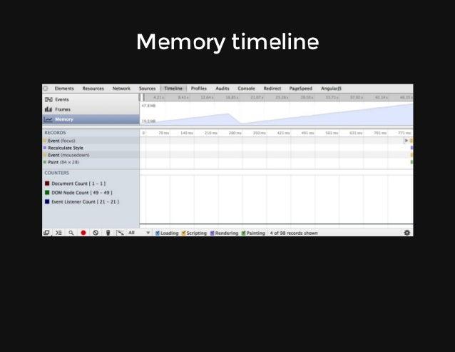 Memorytimeline