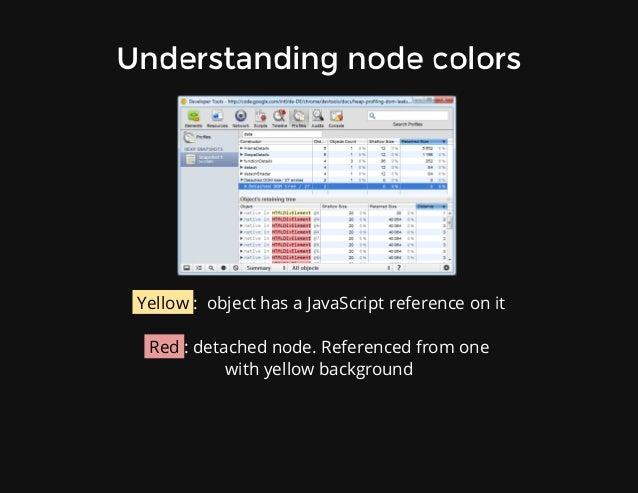 Understandingnodecolors  Yellow:objecthasaJavaScriptreferenceonit Red:detachednode.Referencedfromone ...