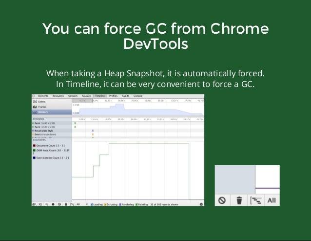 YoucanforceGCfromChrome DevTools WhentakingaHeapSnapshot,itisautomaticallyforced. InTimeline,itcanbevery...