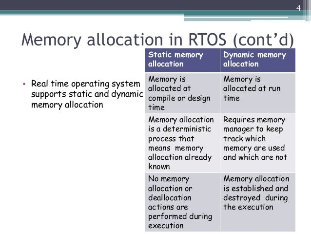 C dynamic memory allocation Wikipedia - oukas info
