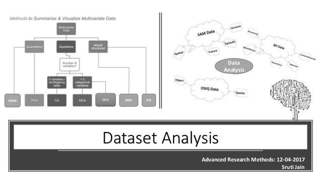 Data Analysis Dataset Analysis Advanced Research Methods: 12-04-2017 Sruti Jain BADA MFA PLS