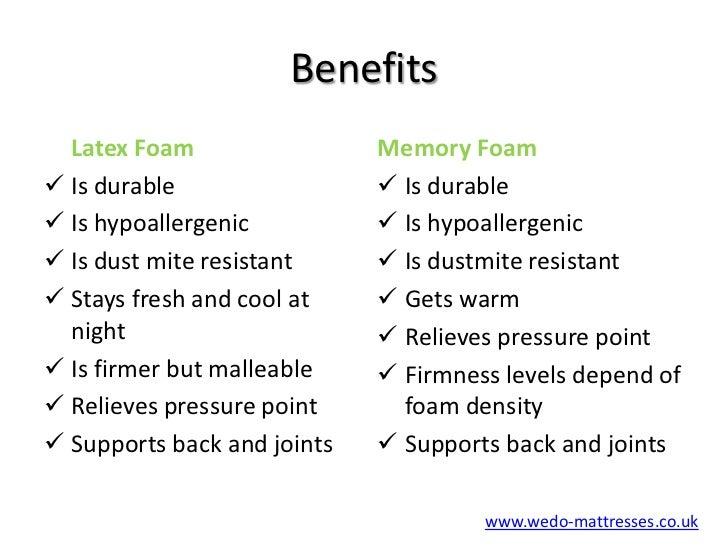Memory Foam Mattress Or Latex Foam Mattress