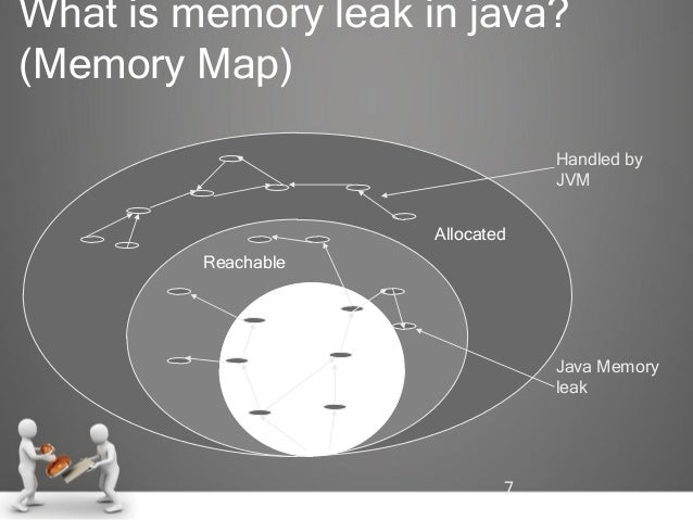 how to avoid memory leak in java