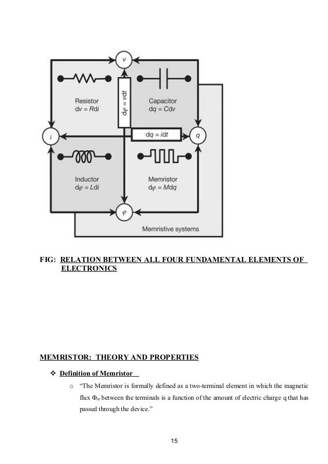 Dorable 4l80e Wiring Diagram Composition - Electrical and Wiring ...