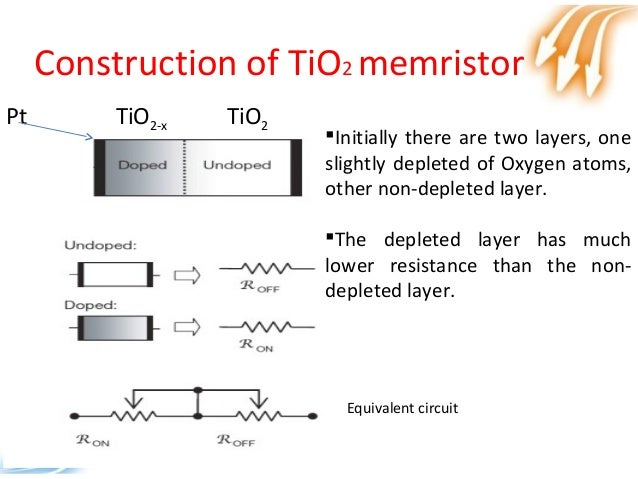 seminar report on memristor Download optical camouflage technology seminar reportthis paper describes about various methods used for implementation of visual space one of the most common topic now.