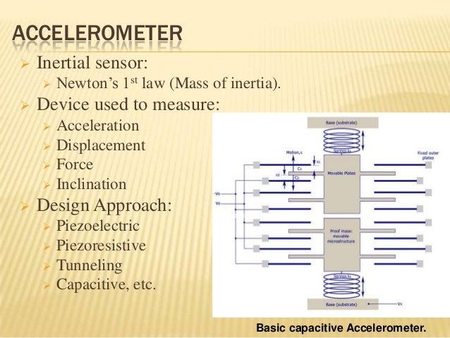 mems accelerometer designing and fabrication