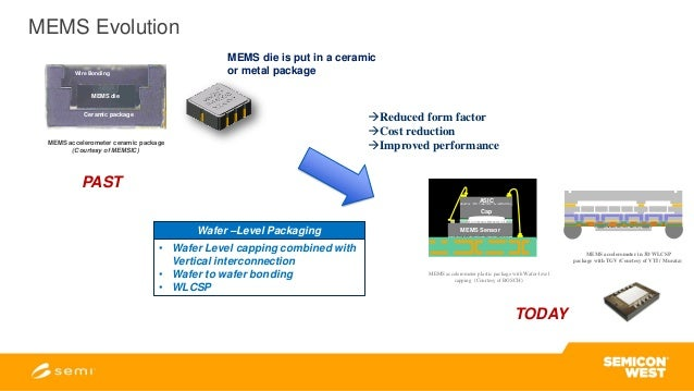 Mems And Sensors Packaging Technology And Trends