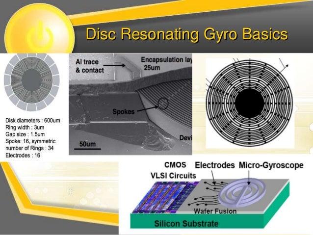 Disc Resonating Gyro Basics