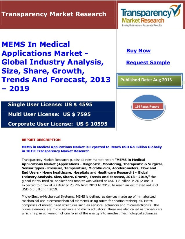 REPORT DESCRIPTION MEMS in Medical Applications Market is Expected to Reach USD 6.5 Billion Globally in 2019: Transparency...