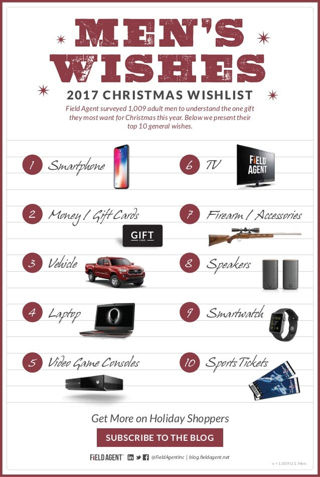 mens wishes 2017 christmas wishlist get more on holiday shoppers subscribe to the blog fieldagentinc blogfieldagent