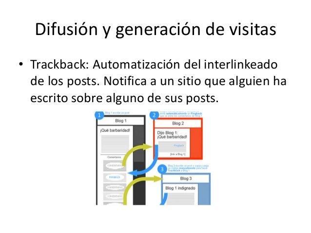 Difusión y generación de visitas • Trackback: Automatización del interlinkeado de los posts. Notifica a un sitio que algui...