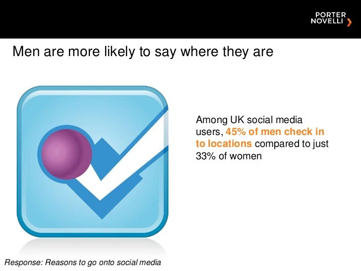 Men are more likely to say where they are                                            Among UK social media                ...
