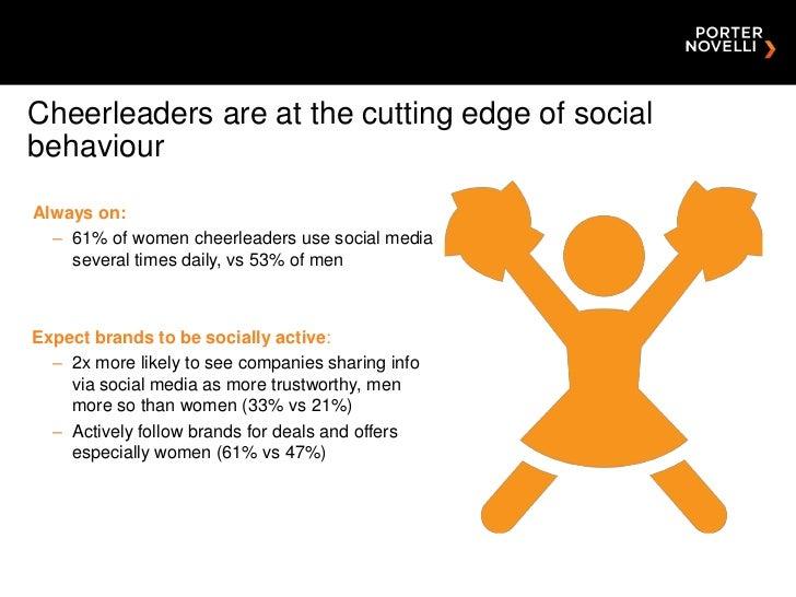 Cheerleaders are at the cutting edge of socialbehaviourAlways on:  – 61% of women cheerleaders use social media    several...
