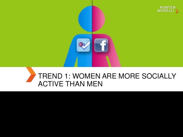 TREND 1: WOMEN ARE MORE SOCIALLYACTIVE THAN MEN
