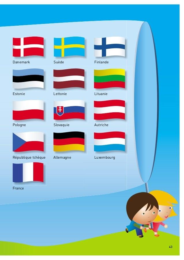 Danemark Suède FinlandePologne Slovaquie AutricheRépublique tchèque Allemagne LuxembourgFranceEstonie Lettonie Lituanie43