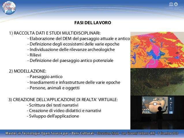 Museo Virtuale Della Valle Del Tevere Villa Giulia Roma