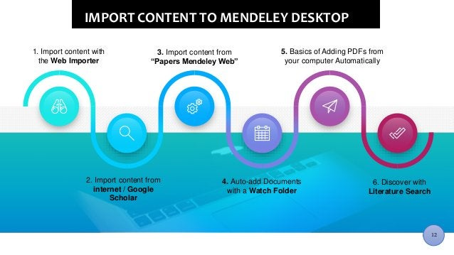 """1. Import content with the Web Importer 3. Import content from """"Papers Mendeley Web"""" 2. Import content from internet / Goo..."""
