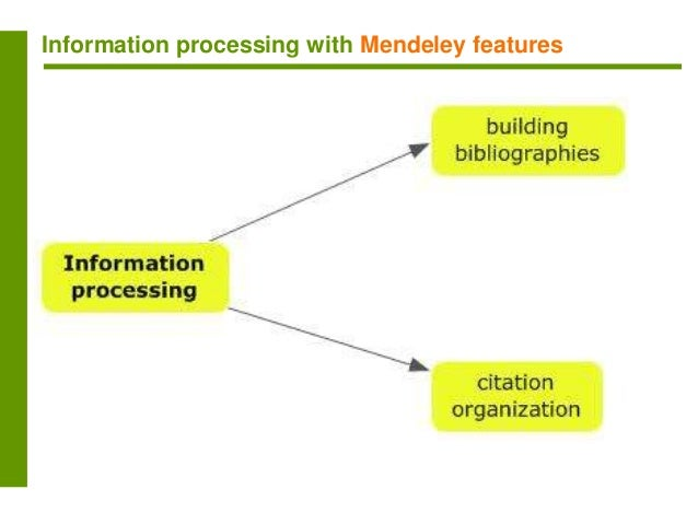 how to add paper to mendeley