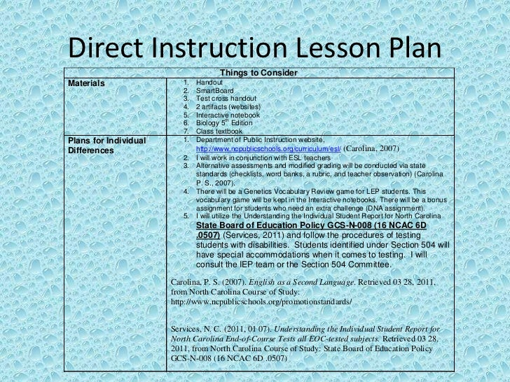 Stunning Instructional Lesson Plan Template Pictures Inspiration