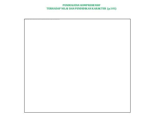 PENDEKATAN KOMPREHENSIFTERHADAP NILAI DAN PENDIDIKAN KARAKTER (p.101)