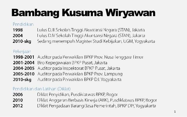 Bambang Kusuma Wiryawan                          1