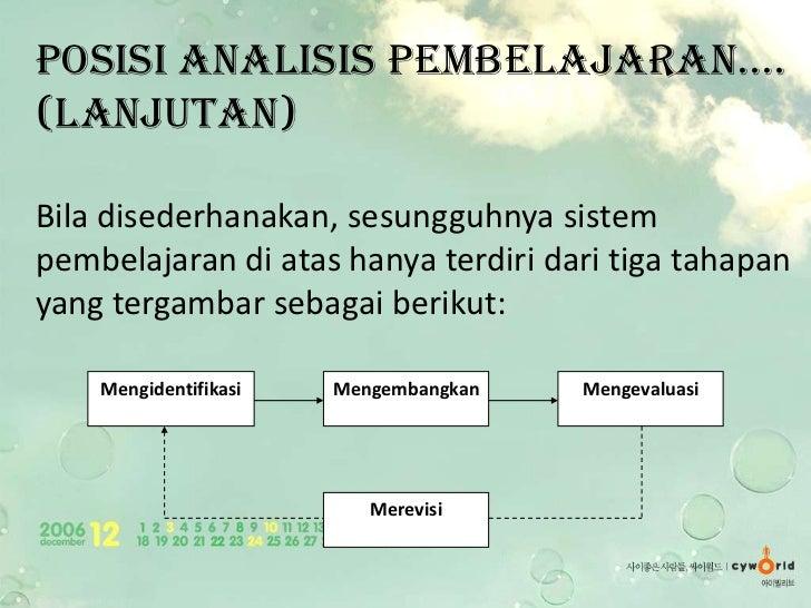Posisi analisis pembelajaran....(Lanjutan)Bila disederhanakan, sesungguhnya sistempembelajaran di atas hanya terdiri dari ...