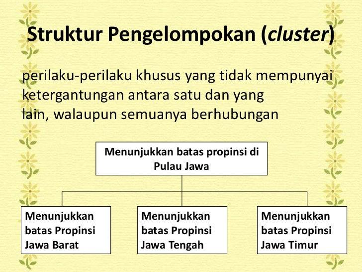 Struktur Pengelompokan (cluster)perilaku-perilaku khusus yang tidak mempunyaiketergantungan antara satu dan yanglain, wala...