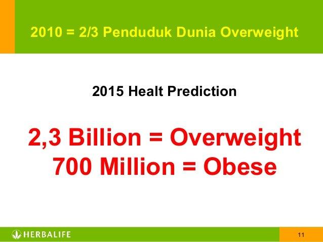 Inilah Penyebab Berat Badan Susah Turun