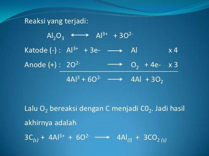 Image Result For Aluminium Oksida