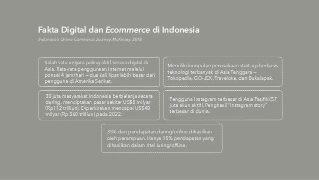 Fakta Digital dan Ecommerce di Indonesia Indonesia's Online Commerce Journey, McKinsey, 2018 Salah satu negara paling akti...