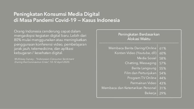 """Peningkatan Konsumsi Media Digital di Masa Pandemi Covid-19 — Kasus Indonesia McKinsey Survey - """"Indonesian Consumer Senti..."""