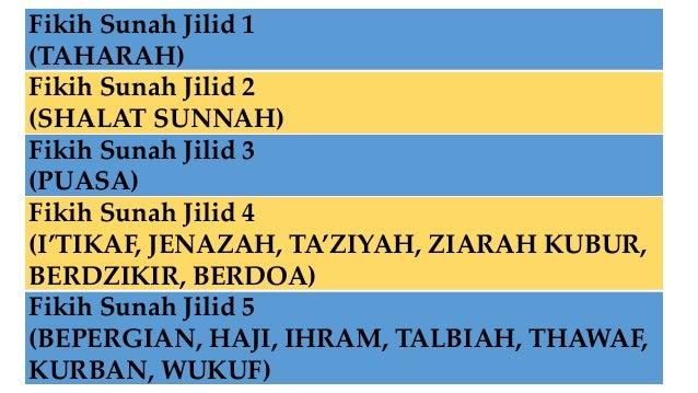 Fikih Sunah Jilid 1 (TAHARAH) Fikih Sunah Jilid 2 (SHALAT SUNNAH) Fikih Sunah Jilid 3 (PUASA) Fikih Sunah Jilid 4 (I'TIKAF...