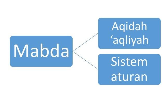 Mabda  Aqidah 'aqliyah  Sistem aturan
