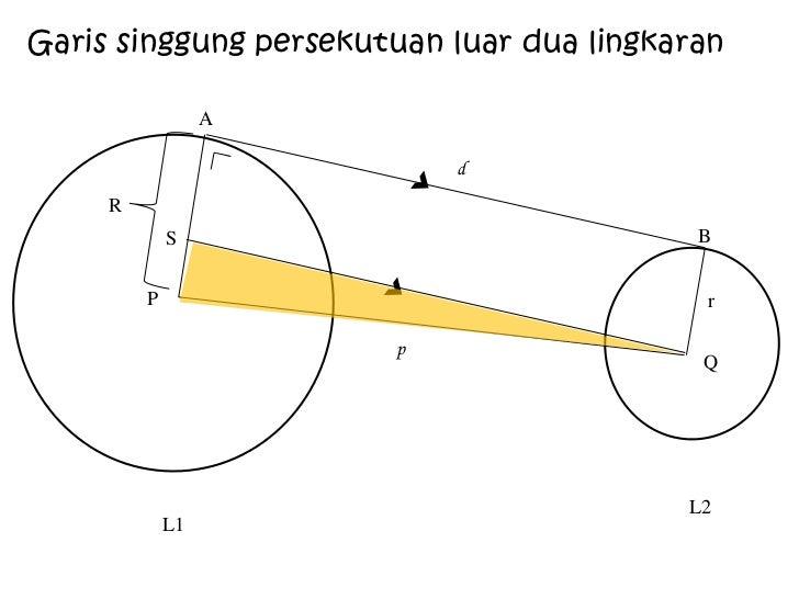 Menghitung panjang garis singgung persekutuan dua lingkaran garis singgung persekutuan luar dua lingkaran a d r s b p ccuart Choice Image