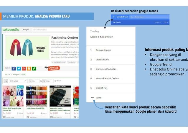 MEMILIH PRODUK. ANALISA PRODUK LAKU Informasi produk paling la • Dengar apa yang di obrolkan di sekitar anda • Google Tren...