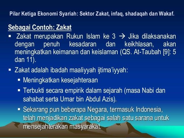 Contoh Dakwah Keislaman - Gamis Murni