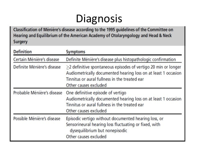 meniere s disease symptoms diagnosis and treatment The most comprehensive article about meniere's disease: symptoms, causes, complications, diagnosis, treatment and prognosis by the health magazine.
