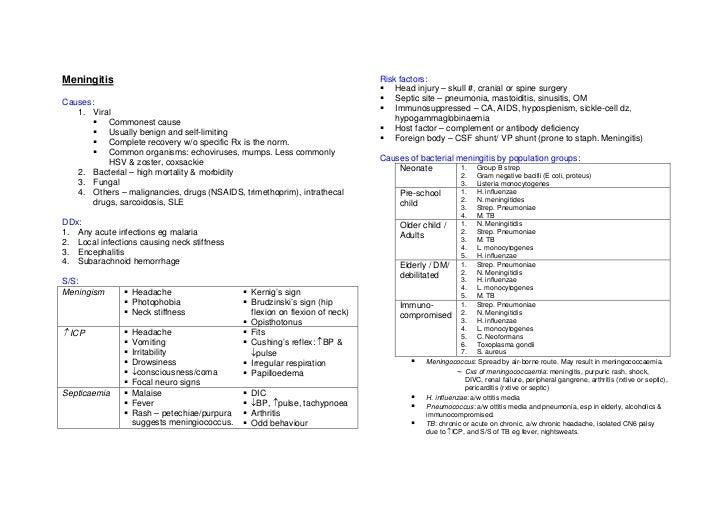 Meningitis                                                                  Risk factors:                                 ...