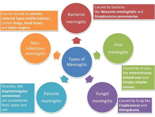 non systemic corticosteroid