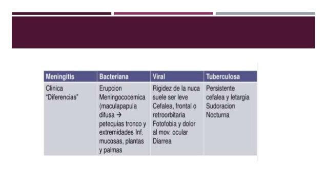 DIAGNÓSTICO Pruebasdeimágen Como pruebas diagnósticas pueden realizarse: Radiografías de tórax, de los senos paranasales, ...