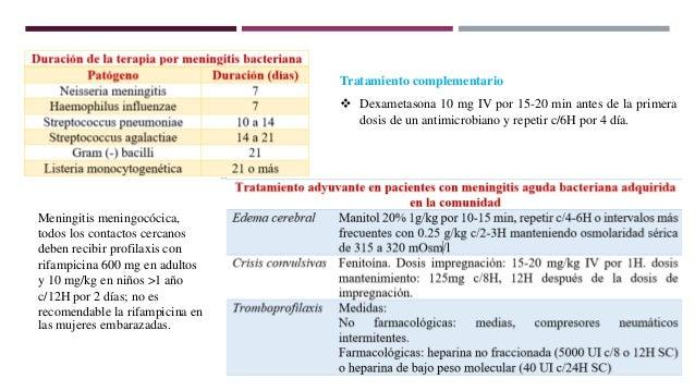  Se basa en reducir la sintomatología como los analgésicos para la cefalea o medicamentos para reducir la reacción del or...