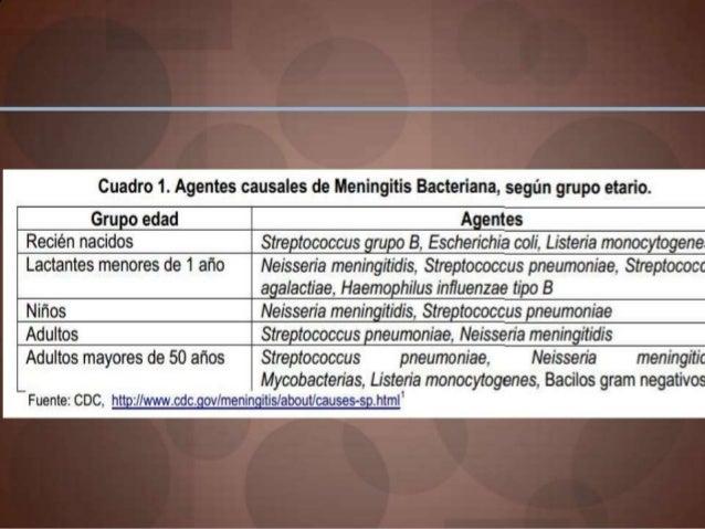 El papel de la dexametasona en el tratamiento de las meningitis bacterianas agudas es controvertido. Se ha demostrado que ...