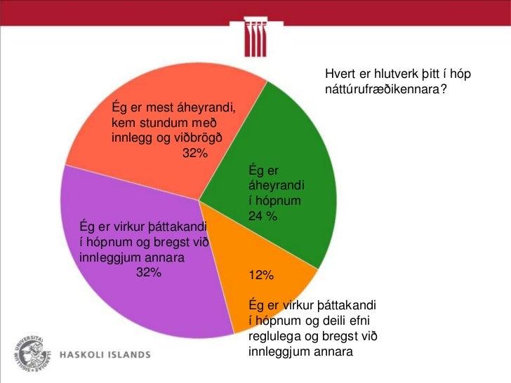 Skoðanir þátttakenda• 18 svör• 17 jákvæð og lýstu þakklæti og ánægju• Ein efasemdarödd  Menntakvika 2012